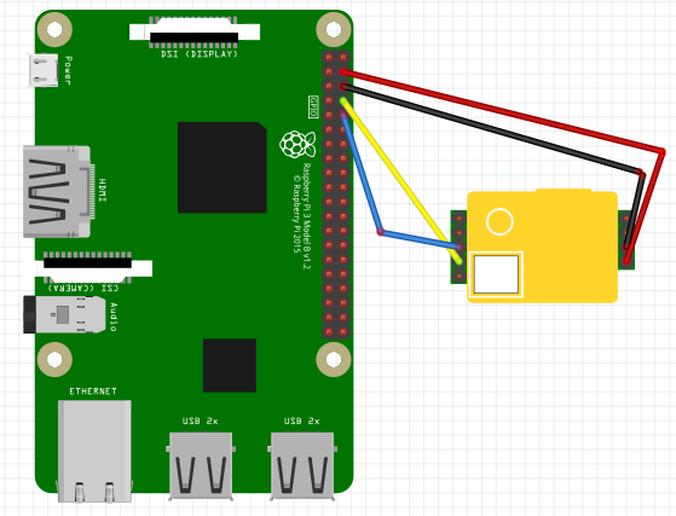 So wird der Sensor an den Raspberry Pi angeschlossen